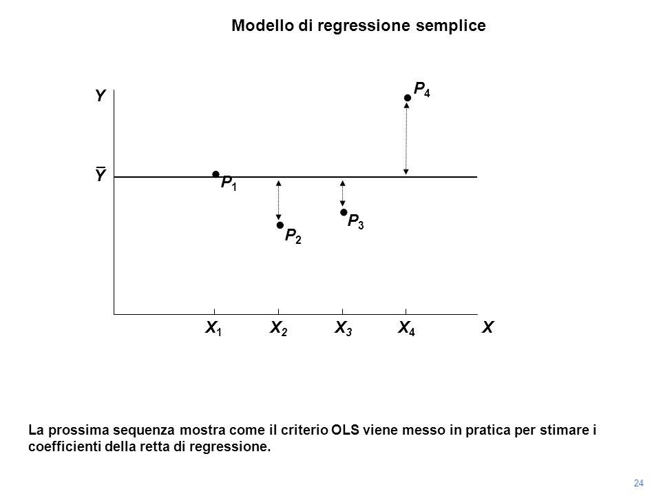 P4P4 La prossima sequenza mostra come il criterio OLS viene messo in pratica per stimare i coefficienti della retta di regressione. P3P3 P2P2 P1P1 24