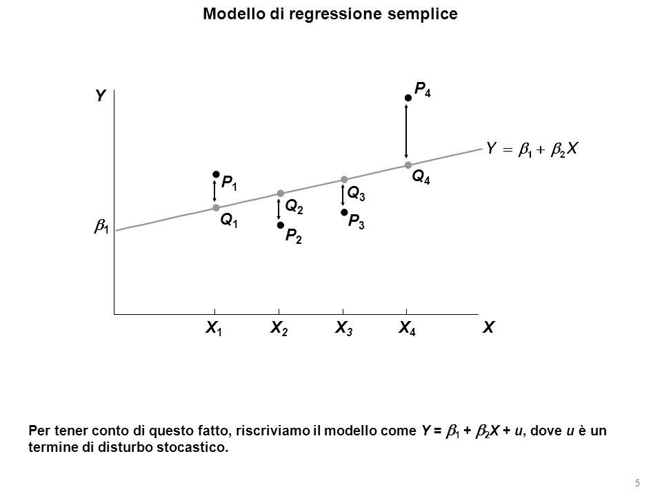 P4P4 Per tener conto di questo fatto, riscriviamo il modello come Y = 1 + 2 X + u, dove u è un termine di disturbo stocastico.