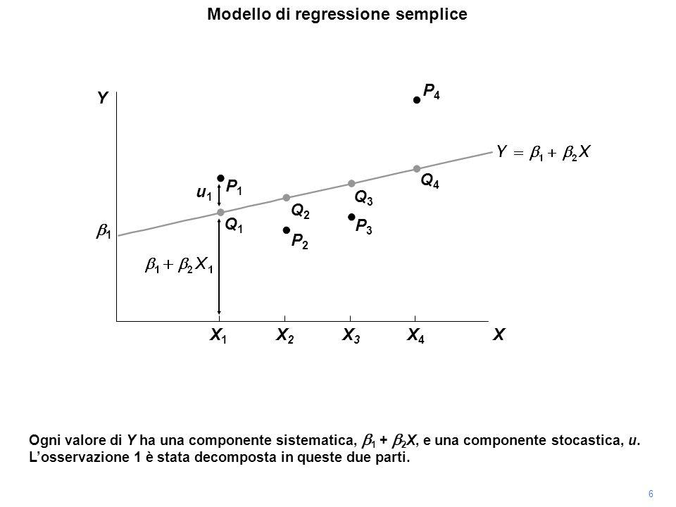 P4P4 Ogni valore di Y ha una componente sistematica, 1 + 2 X, e una componente stocastica, u. Losservazione 1 è stata decomposta in queste due parti.