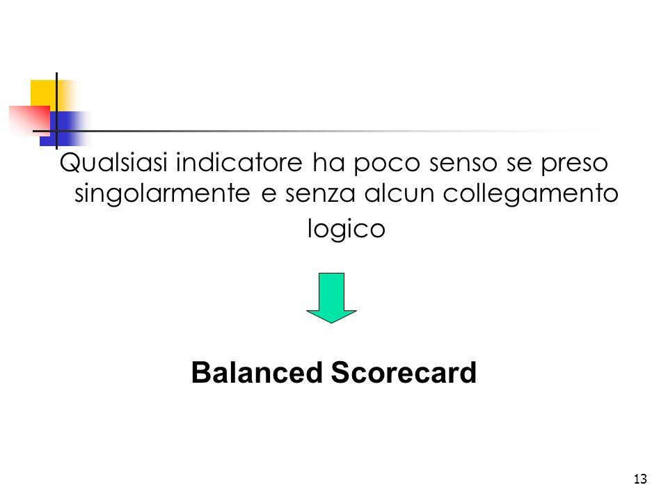 13 Qualsiasi indicatore ha poco senso se preso singolarmente e senza alcun collegamento logico Balanced Scorecard