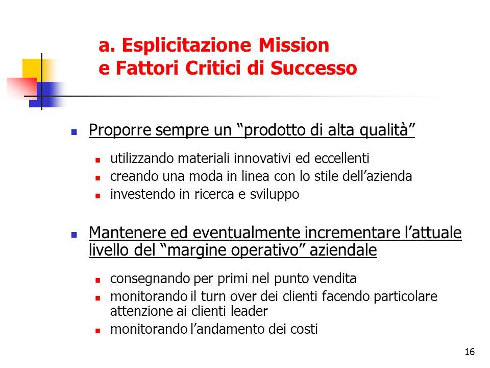 16 a. Esplicitazione Mission e Fattori Critici di Successo Proporre sempre un prodotto di alta qualità utilizzando materiali innovativi ed eccellenti