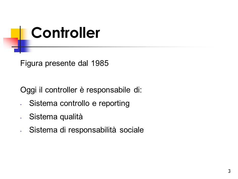 3 Controller Figura presente dal 1985 Oggi il controller è responsabile di: - Sistema controllo e reporting - Sistema qualità - Sistema di responsabil