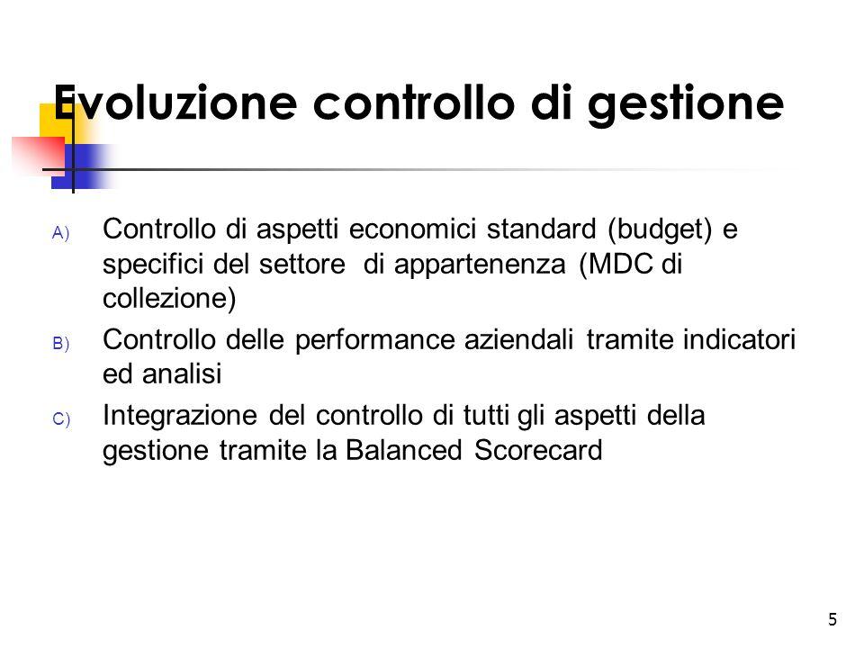 5 Evoluzione controllo di gestione A) Controllo di aspetti economici standard (budget) e specifici del settore di appartenenza (MDC di collezione) B)