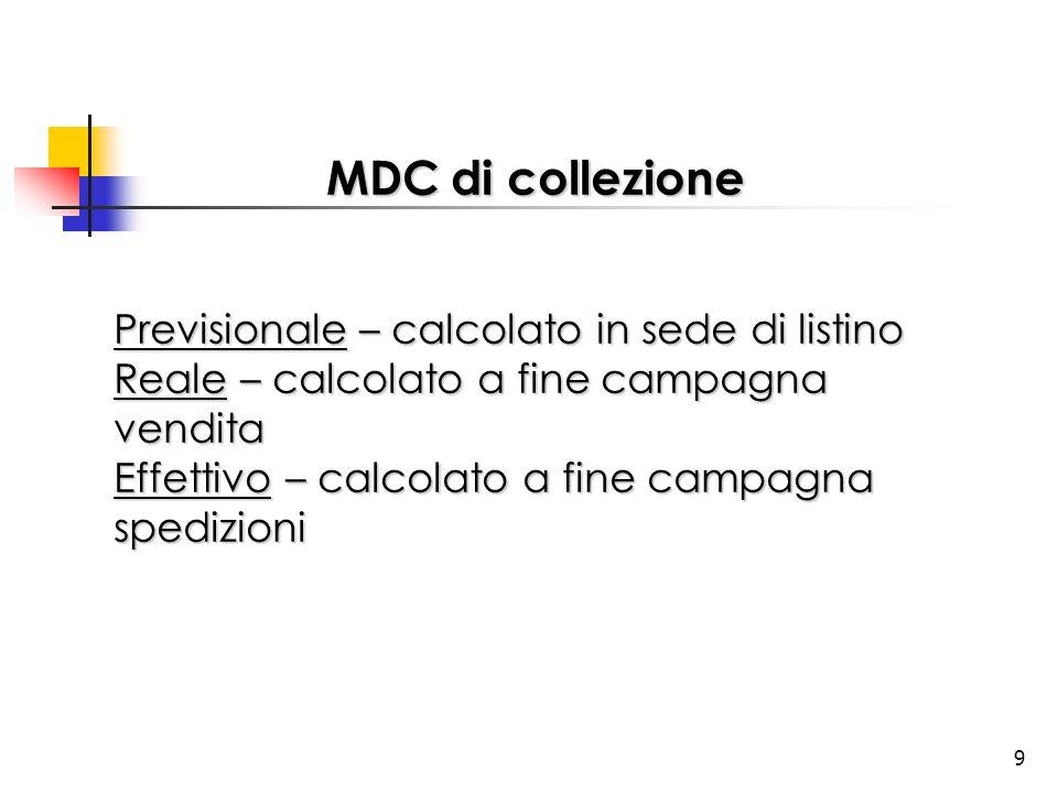 9 MDC di collezione Previsionale – calcolato in sede di listino Reale – calcolato a fine campagna vendita Effettivo – calcolato a fine campagna spediz