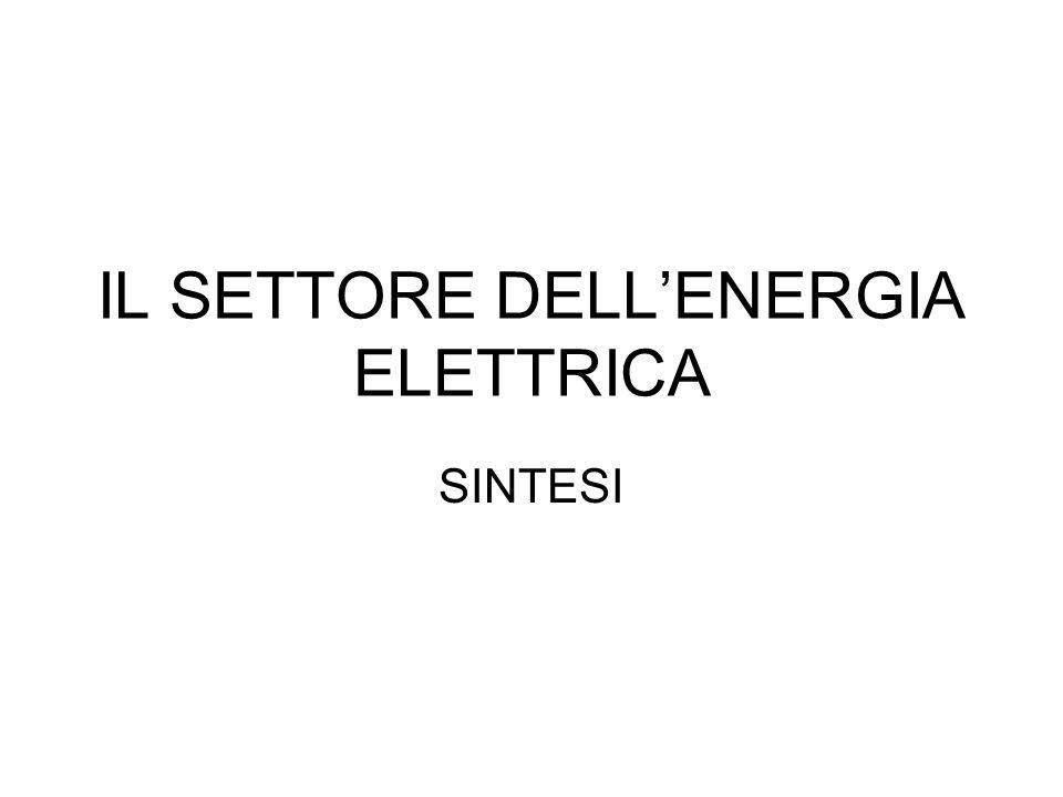 IL SETTORE DELLENERGIA ELETTRICA SINTESI