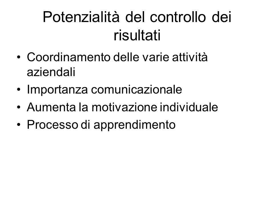 Potenzialità del controllo dei risultati Coordinamento delle varie attività aziendali Importanza comunicazionale Aumenta la motivazione individuale Processo di apprendimento