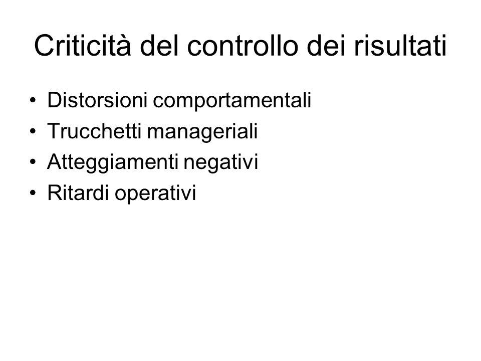 Criticità del controllo dei risultati Distorsioni comportamentali Trucchetti manageriali Atteggiamenti negativi Ritardi operativi