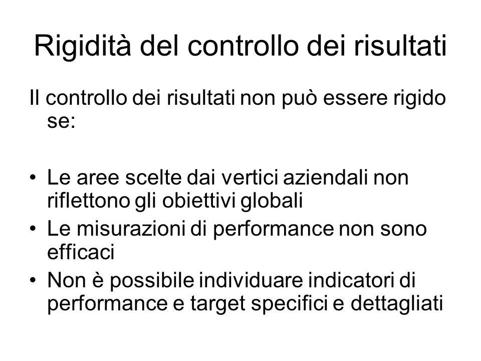 Rigidità del controllo dei risultati Il controllo dei risultati non può essere rigido se: Le aree scelte dai vertici aziendali non riflettono gli obiettivi globali Le misurazioni di performance non sono efficaci Non è possibile individuare indicatori di performance e target specifici e dettagliati