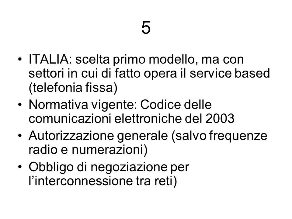 5 ITALIA: scelta primo modello, ma con settori in cui di fatto opera il service based (telefonia fissa) Normativa vigente: Codice delle comunicazioni elettroniche del 2003 Autorizzazione generale (salvo frequenze radio e numerazioni) Obbligo di negoziazione per linterconnessione tra reti)