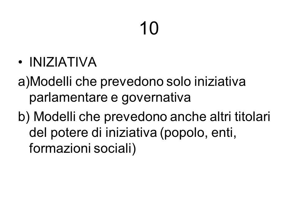 10 INIZIATIVA a)Modelli che prevedono solo iniziativa parlamentare e governativa b) Modelli che prevedono anche altri titolari del potere di iniziativ