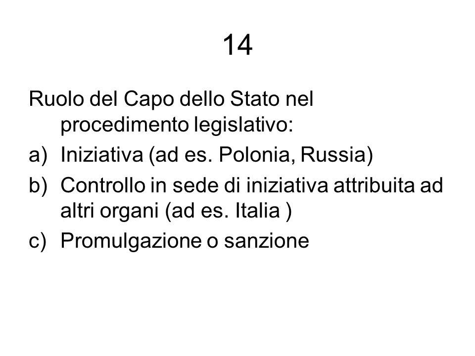 14 Ruolo del Capo dello Stato nel procedimento legislativo: a)Iniziativa (ad es. Polonia, Russia) b)Controllo in sede di iniziativa attribuita ad altr