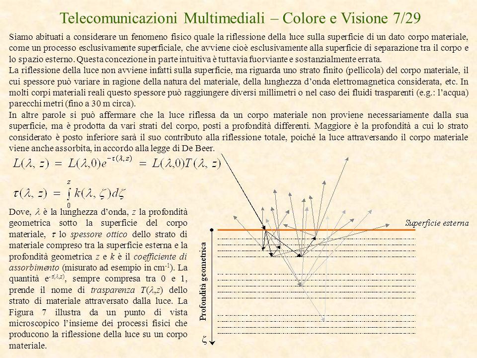 Telecomunicazioni Multimediali – Colore e Visione 7/29 Siamo abituati a considerare un fenomeno fisico quale la riflessione della luce sulla superfici