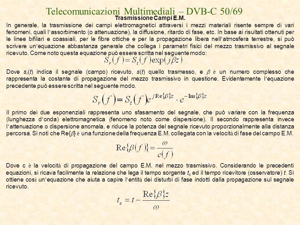 Telecomunicazioni Multimediali – DVB-C 50/69 Trasmissione Campi E.M. In generale, la trasmissione dei campi elettromagnetici attraversi i mezzi materi