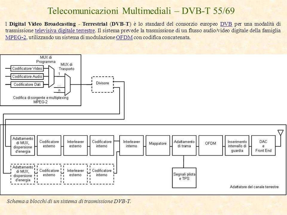 Telecomunicazioni Multimediali – DVB-T 55/69 l Digital Video Broadcasting - Terrestrial (DVB-T) è lo standard del consorzio europeo DVB per una modali