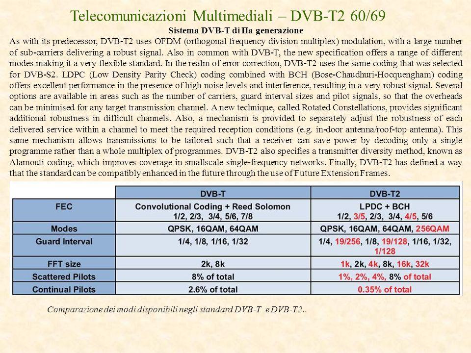Telecomunicazioni Multimediali – DVB-T2 60/69 Sistema DVB-T di IIa generazione As with its predecessor, DVB-T2 uses OFDM (orthogonal frequency divisio