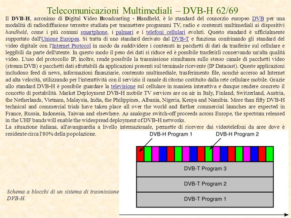 Telecomunicazioni Multimediali – DVB-H 62/69 Il DVB-H, acronimo di Digital Video Broadcasting - Handheld, è lo standard del consorzio europeo DVB per