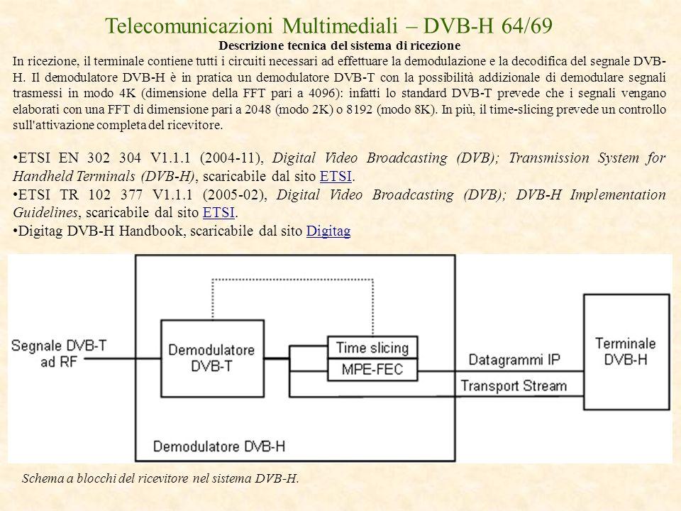Telecomunicazioni Multimediali – DVB-H 64/69 Descrizione tecnica del sistema di ricezione In ricezione, il terminale contiene tutti i circuiti necessa