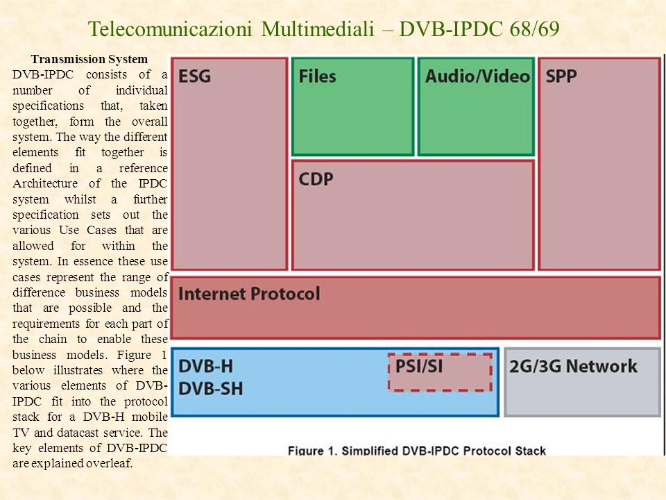Telecomunicazioni Multimediali – DVB-IPDC 68/69 Transmission System DVB-IPDC consists of a number of individual specifications that, taken together, f