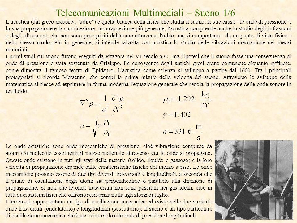Telecomunicazioni Multimediali – Suono 1/6 L'acustica (dal greco κούειν,