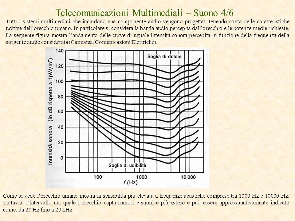 Telecomunicazioni Multimediali – Suono 4/6 Tutti i sistemi multimediali che includono una componente audio vengono progettati tenendo conto delle cara