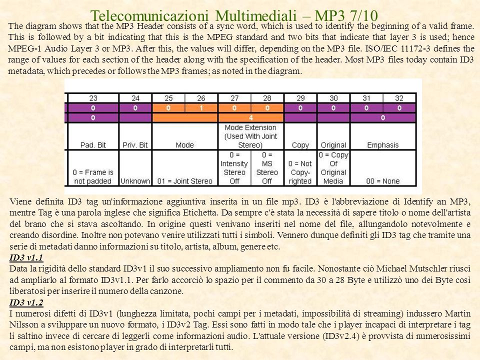 Telecomunicazioni Multimediali – MP3 7/10 The diagram shows that the MP3 Header consists of a sync word, which is used to identify the beginning of a