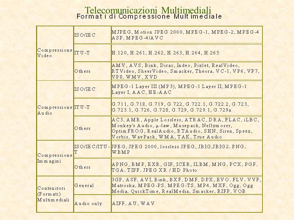 Telecomunicazioni Multimediali
