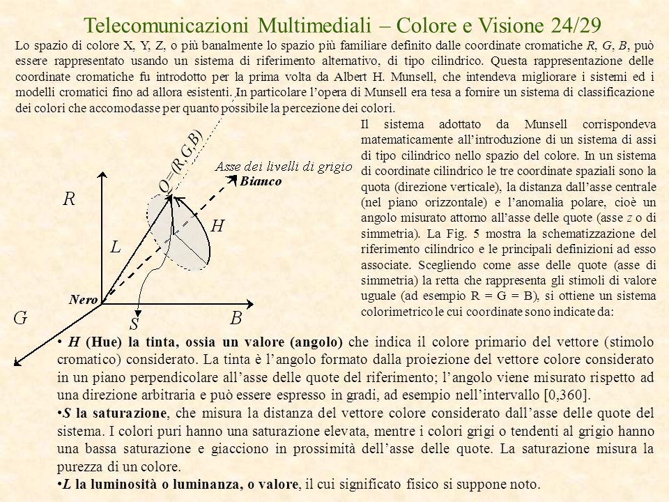 Telecomunicazioni Multimediali – Colore e Visione 24/29 Lo spazio di colore X, Y, Z, o più banalmente lo spazio più familiare definito dalle coordinat