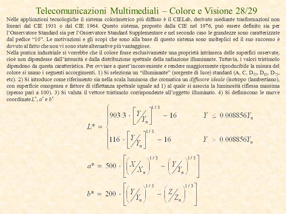 Telecomunicazioni Multimediali – Colore e Visione 28/29 Nelle applicazioni tecnologiche il sistema colorimetrico più diffuso è il CIELab, derivato med