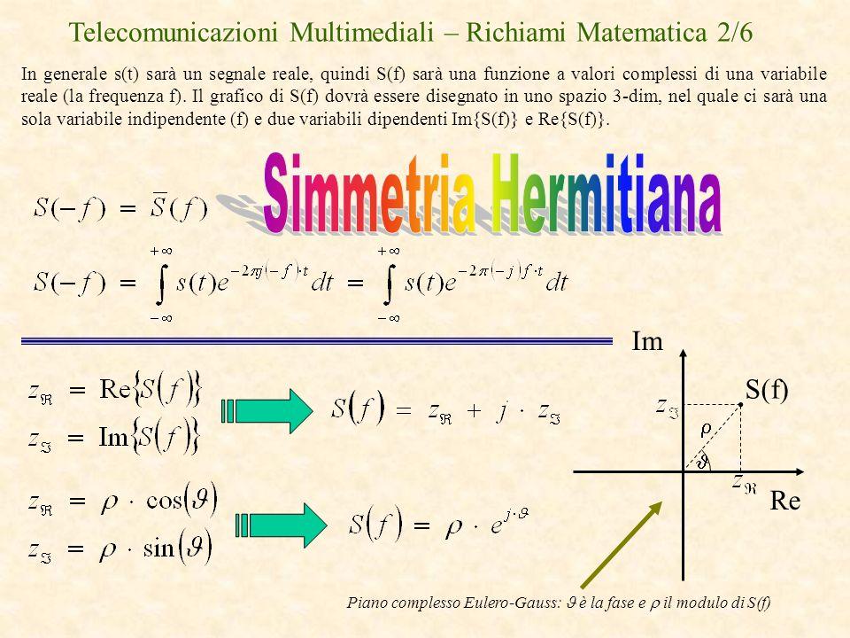 Telecomunicazioni Multimediali – Richiami Matematica 2/6 In generale s(t) sarà un segnale reale, quindi S(f) sarà una funzione a valori complessi di u