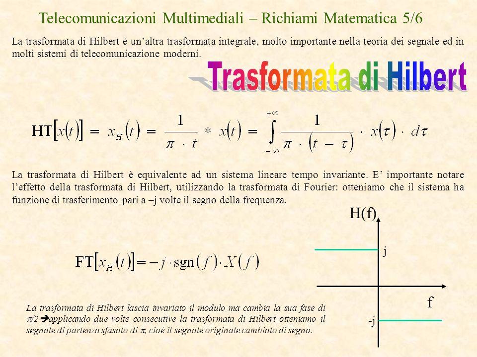 Telecomunicazioni Multimediali – Richiami Matematica 5/6 La trasformata di Hilbert è unaltra trasformata integrale, molto importante nella teoria dei
