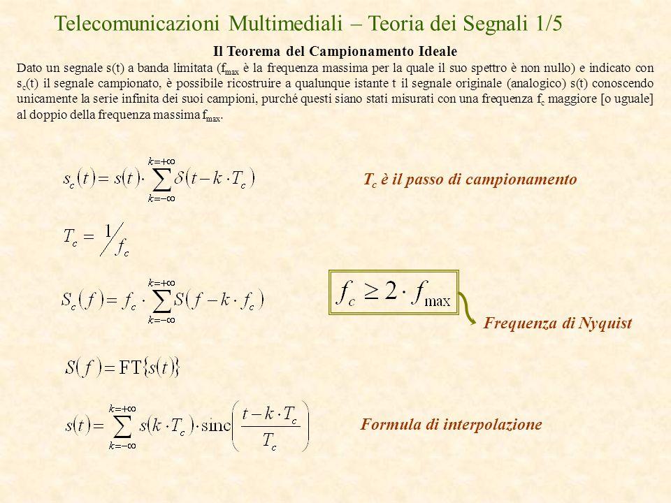 Telecomunicazioni Multimediali – Teoria dei Segnali 1/5 Il Teorema del Campionamento Ideale Dato un segnale s(t) a banda limitata (f max è la frequenz
