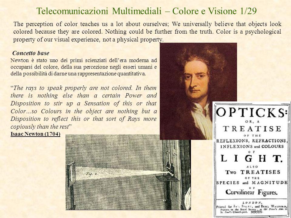 Telecomunicazioni Multimediali – TV Analogica 2/11 Oltre i 32 Hz (variazione temporale) la sensibilità dellocchio umano ai modelli (variazioni) spaziali di luminosità si riduce drasticamente.