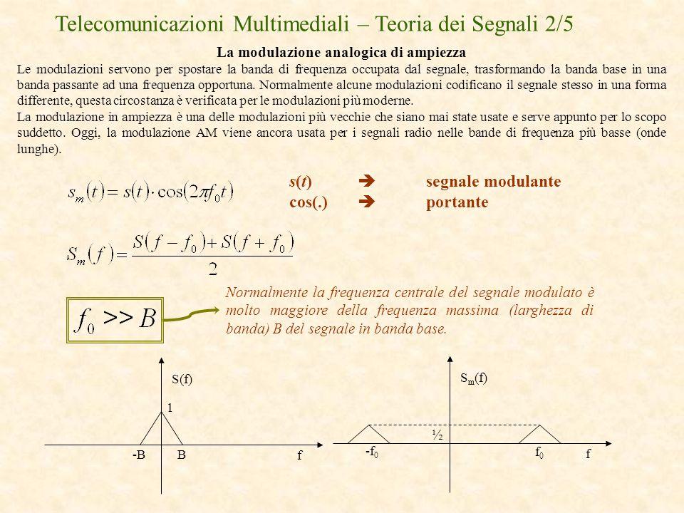 Telecomunicazioni Multimediali – Teoria dei Segnali 2/5 La modulazione analogica di ampiezza Le modulazioni servono per spostare la banda di frequenza
