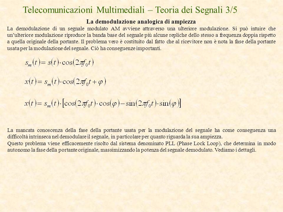 Telecomunicazioni Multimediali – Teoria dei Segnali 3/5 La demodulazione analogica di ampiezza La demodulazione di un segnale modulato AM avviene attr