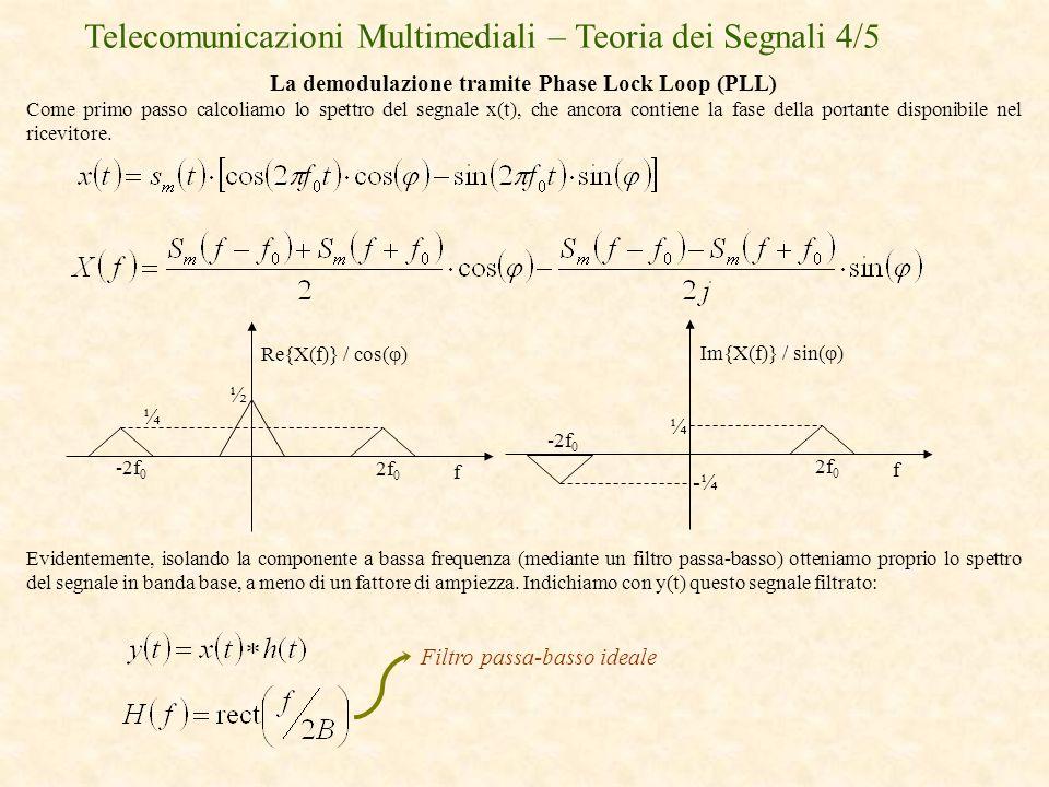 Telecomunicazioni Multimediali – Teoria dei Segnali 4/5 La demodulazione tramite Phase Lock Loop (PLL) Come primo passo calcoliamo lo spettro del segn