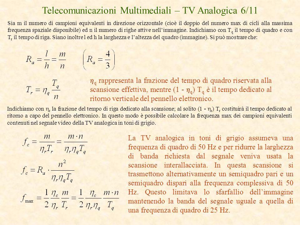 Telecomunicazioni Multimediali – TV Analogica 6/11 q rappresenta la frazione del tempo di quadro riservata alla scansione effettiva, mentre (1 - q ) T