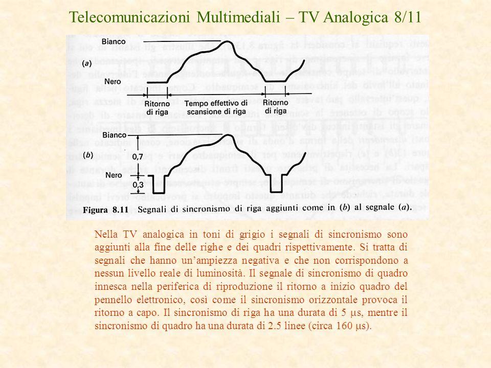 Telecomunicazioni Multimediali – TV Analogica 8/11 Nella TV analogica in toni di grigio i segnali di sincronismo sono aggiunti alla fine delle righe e