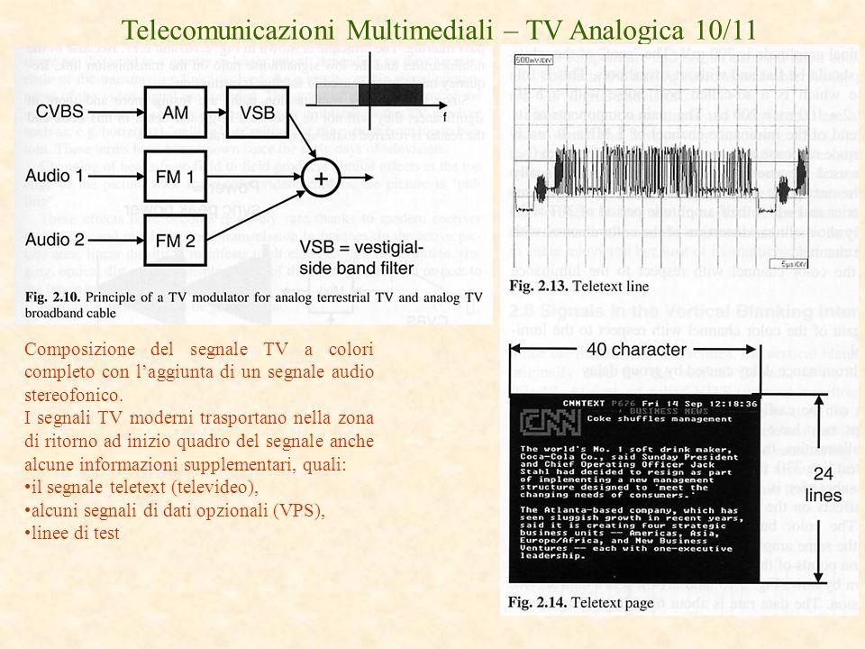 Telecomunicazioni Multimediali – TV Analogica 10/11 Composizione del segnale TV a colori completo con laggiunta di un segnale audio stereofonico. I se