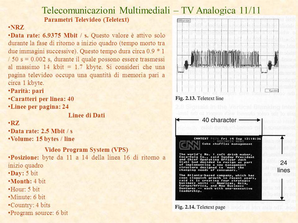 Telecomunicazioni Multimediali – TV Analogica 11/11 Parametri Televideo (Teletext) NRZ Data rate: 6.9375 Mbit / s. Questo valore è attivo solo durante