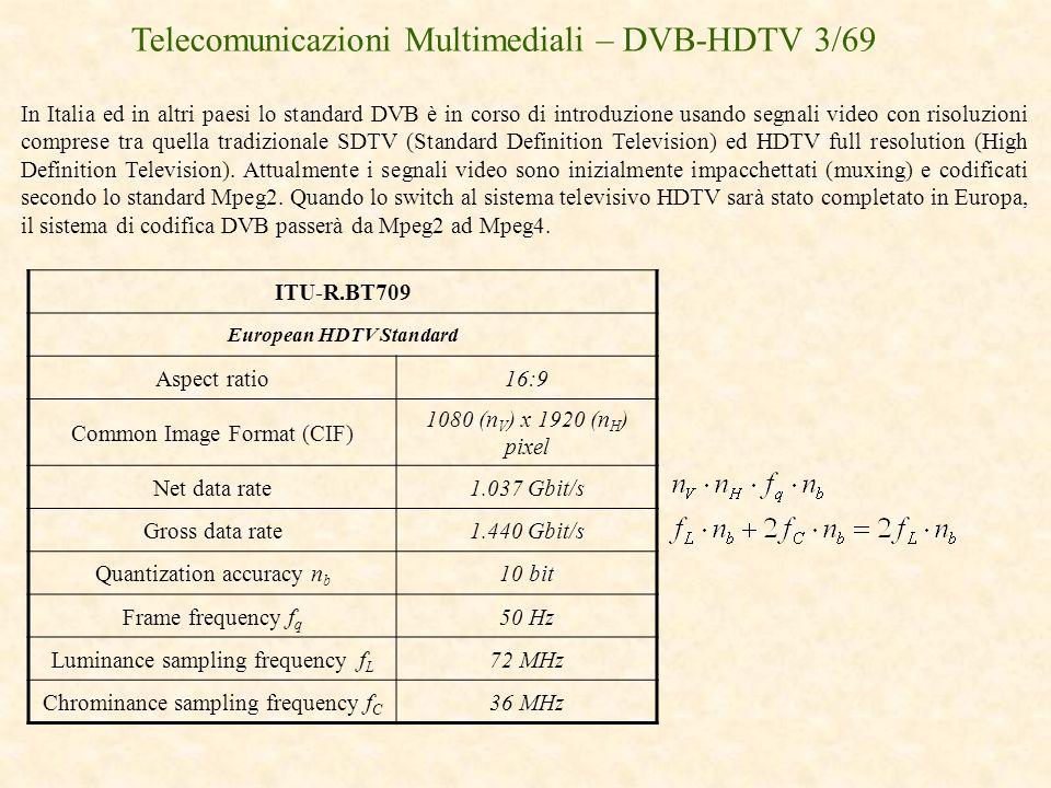 Telecomunicazioni Multimediali – DVB-HDTV 3/69 In Italia ed in altri paesi lo standard DVB è in corso di introduzione usando segnali video con risoluz