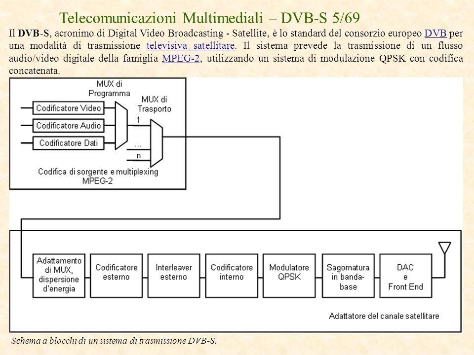 Telecomunicazioni Multimediali – DVB-S 5/69 Il DVB-S, acronimo di Digital Video Broadcasting - Satellite, è lo standard del consorzio europeo DVB per