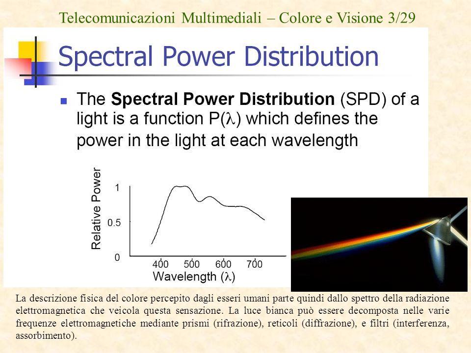 Telecomunicazioni Multimediali – Colore e Visione 3/29 La descrizione fisica del colore percepito dagli esseri umani parte quindi dallo spettro della