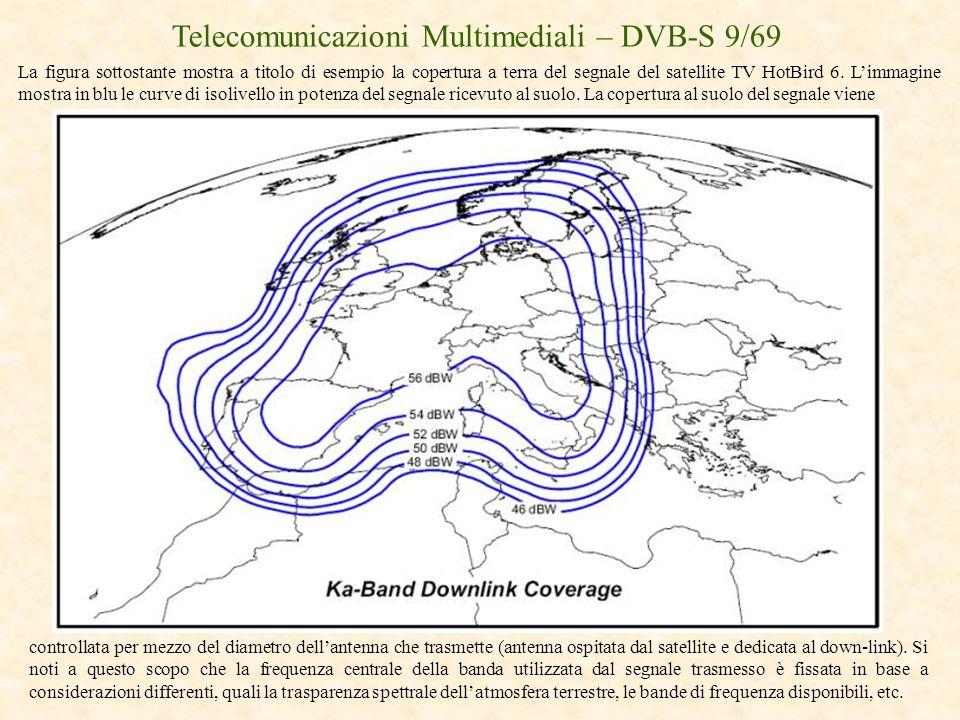 Telecomunicazioni Multimediali – DVB-S 9/69 La figura sottostante mostra a titolo di esempio la copertura a terra del segnale del satellite TV HotBird