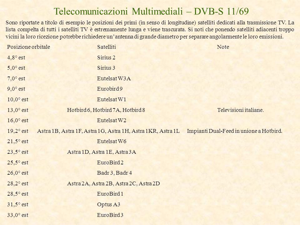 Telecomunicazioni Multimediali – DVB-S 11/69 Sono riportate a titolo di esempio le posizioni dei primi (in senso di longitudine) satelliti dedicati al