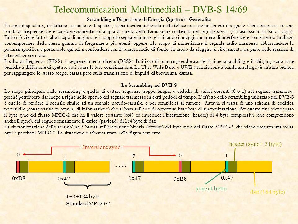 Telecomunicazioni Multimediali – DVB-S 14/69 Scrambling o Dispersione di Energia (Spettro) - Generalità Lo spread-spectrum, in italiano espansione di