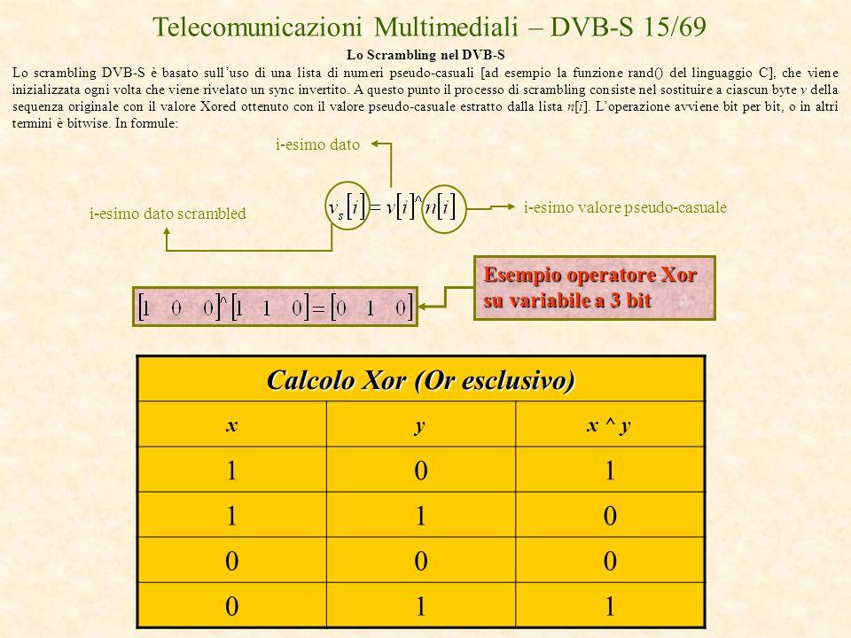 Telecomunicazioni Multimediali – DVB-S 15/69 Lo Scrambling nel DVB-S Lo scrambling DVB-S è basato sulluso di una lista di numeri pseudo-casuali [ad es