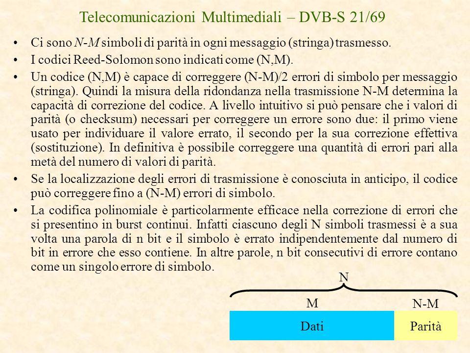 Ci sono N-M simboli di parità in ogni messaggio (stringa) trasmesso. I codici Reed-Solomon sono indicati come (N,M). Un codice (N,M) è capace di corre
