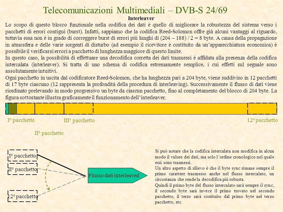 Telecomunicazioni Multimediali – DVB-S 24/69 Interleaver Lo scopo di questo blocco funzionale nella codifica dei dati è quello di migliorare la robust