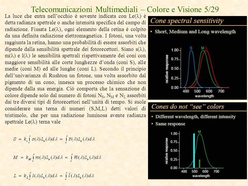 Telecomunicazioni Multimediali – Colore e Visione 6/29 Le costanti k S, k M e k L definiscono le unità di misura della terna (S,M,L) ed in generale sono scelte in modo che S = M = L per la radiazione luminosa esattamente grigia, avente L e ( ) = costante (lo stimolo di colore associato alla terna corrispondente viene chiamato stimolo equienergetico).