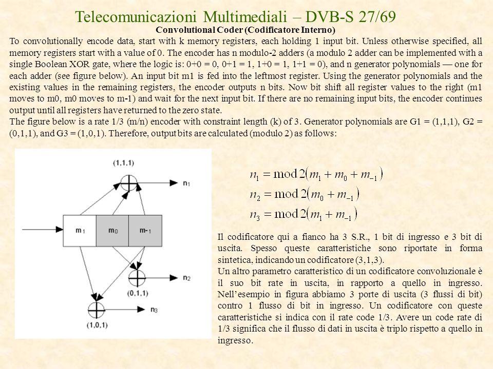 Telecomunicazioni Multimediali – DVB-S 27/69 Convolutional Coder (Codificatore Interno) To convolutionally encode data, start with k memory registers,